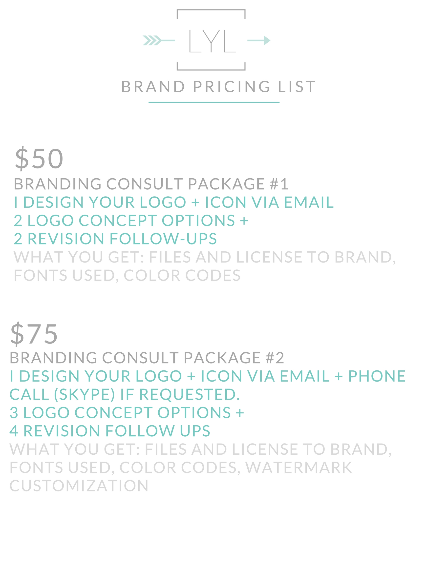 Brand design package